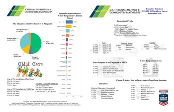 Executive Summary 2018 JBLM Workforce Survey